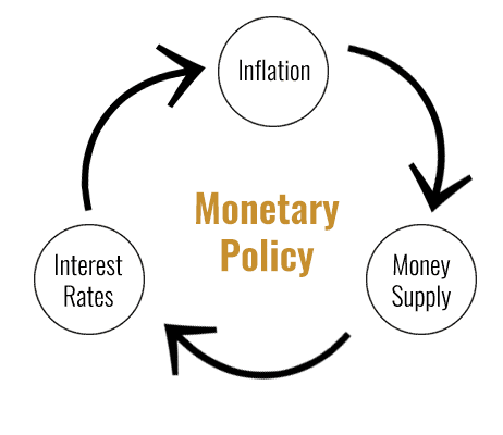 Monetary Policy.png